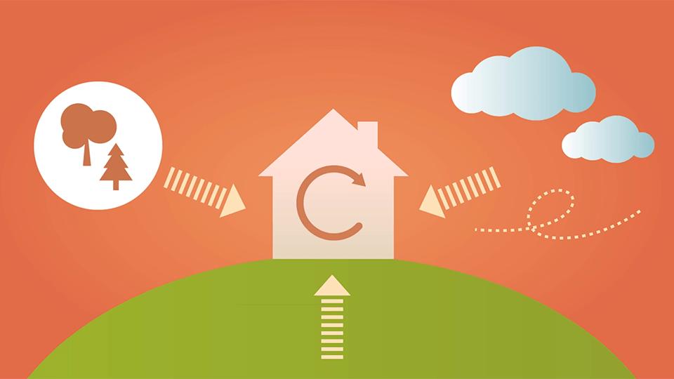Illustration: Heizenergie für Gebäude aus Luft, Boden oder Biomasse