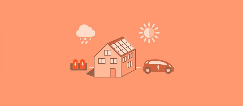 Einfamilienhaus mit Solaranlage, Speicher und E-Auto