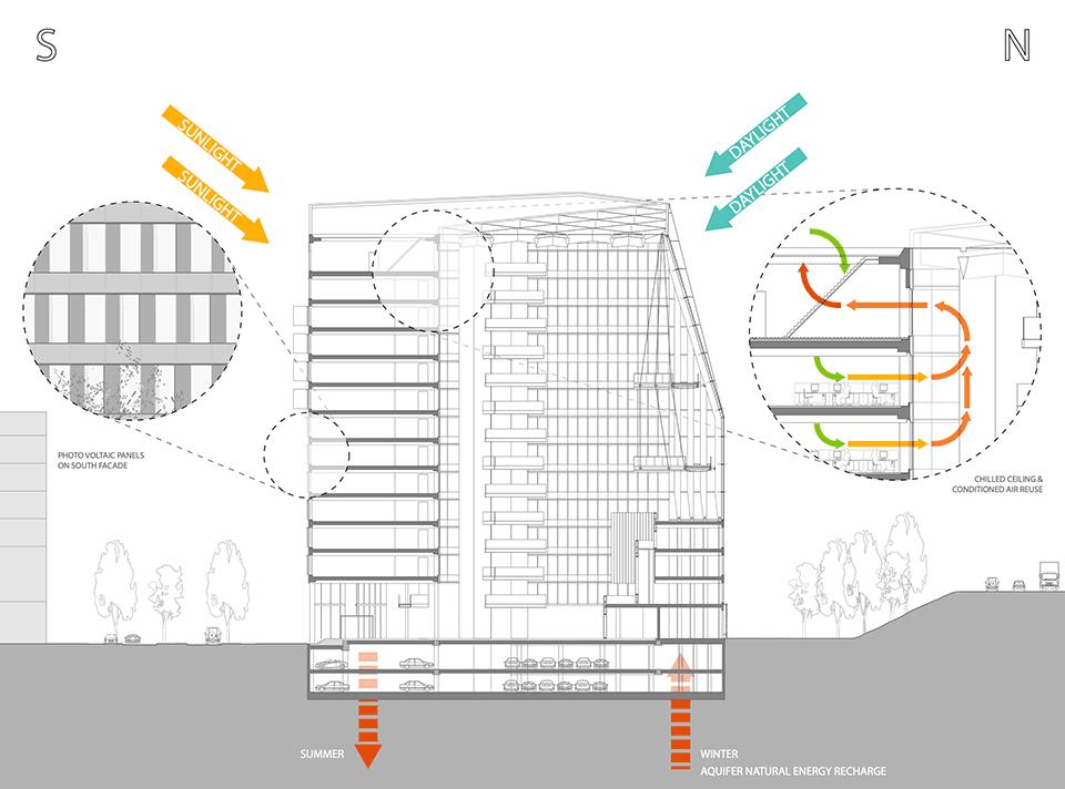 Schnittzeichnung des Gebäudes